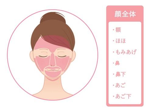 ミュゼ50円脱毛範囲②顔
